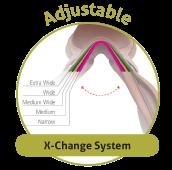 X change system